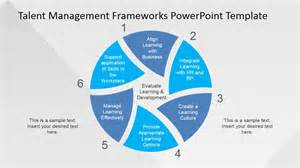 What Is Template by Talent Management Frameworks Powerpoint Template Slidemodel
