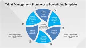 talent management template talent management frameworks powerpoint template slidemodel