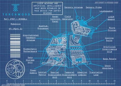 blueprint design robotics k9 by jackemmett on deviantart