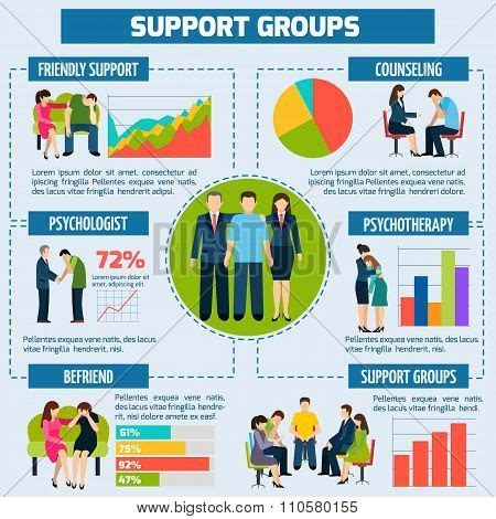 infographic the psychology of graphics bigstock blog family counseling images stock photos illustrations