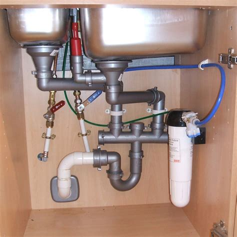 Plumbing In by Plumbing Services Multi Services Provider
