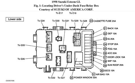 3 prong twist lock wiring diagram free