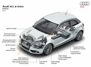 Electric Motor Car Design Audi A1 E 2010 Cartype
