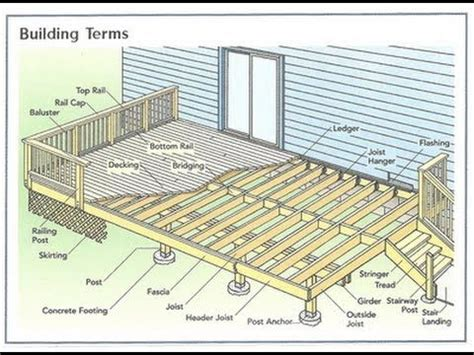 free layout plans wood deck designs free home design ideas