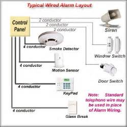 wiring diagrams diy security alarm system professional
