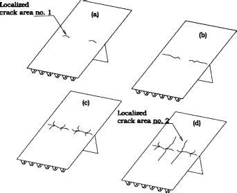 stress pattern and exles analysis of an orthotropic deck stiffened with a cement