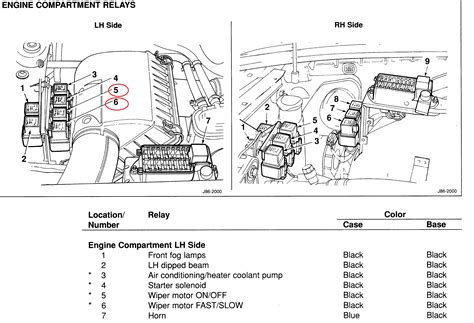 jaguar wiper motor wiring diagram k