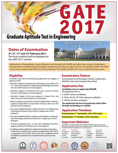 gate exam pattern mechanical engineering gate 2017 notification eligibility pattern fee exam