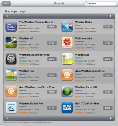 Apps To Search For App Store Design Bad For Consumers And Developers O Reilly Broadcast