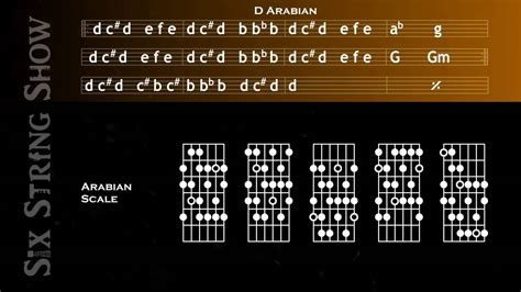 arabian scale guitar backing track youtube