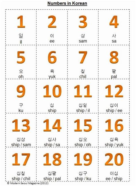 chinese number meaning numbers in korean free flashcards printout language