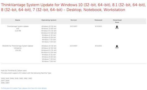 thinkvantage system update windows 7 64 bit lenovo thinkvantage system update version 5 07 0007