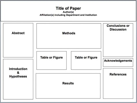 poster board layout template 11 best academic poster images on pinterest academic