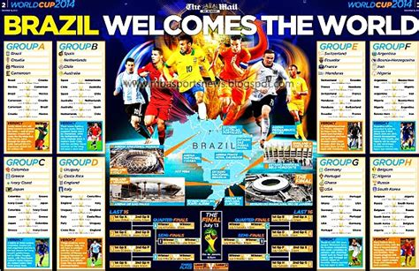 Us News Mba Rankings 2014 Pdf by Sports News Fifa World Cup 2014 Brazil Groups Rankings