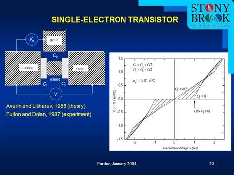 electron transistor nanohub org resources digital electronics fundamental limits and future prospects