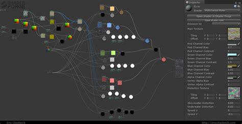 unity vertex layout sketchbook eric chadwick polycount