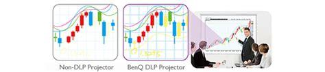 Proyektor 2 Warna Merah Dan Biru Bohlam H7 Diskon jual proyektor ruang meeting pertemuan kecil benq projector mw632st harga murah review