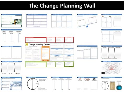 Planning And Change empowering every resident with tools for change and