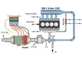 electric generator diagram eee electronics electrical components electronics