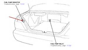Acura Location 96 Acura Rl Relay Location American Racing Rims For