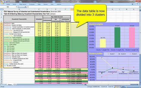 market analysis exle cluster analysis in excel segmentation of households by