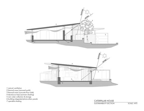 california section rural caterpillar house by feldman architecture 16