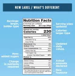 nutrition facts template changes to the nutrition facts label