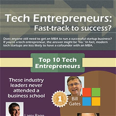 Do You Need A Mba To Be A It Manager by Do You Really Need An Mba To Launch A Tech Startup Best