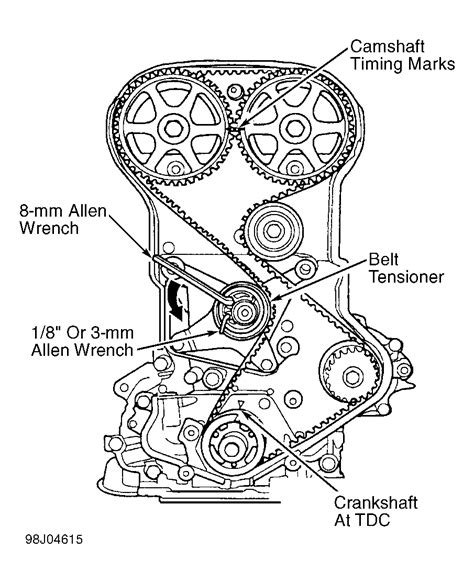 1993 mitsubishi eclipse distributor wiring diagram 1993