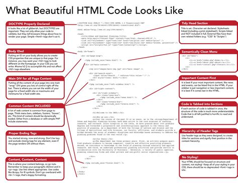 html code what beautiful html code looks like 183 matt northam