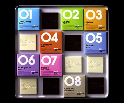 Research: Packaging and Chocolate package designs