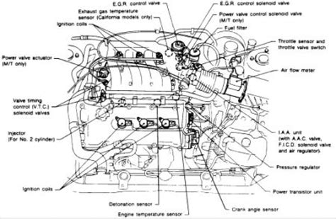 2000 nissan maxima fuel filter location nissan fuel filter diagram get free image about wiring