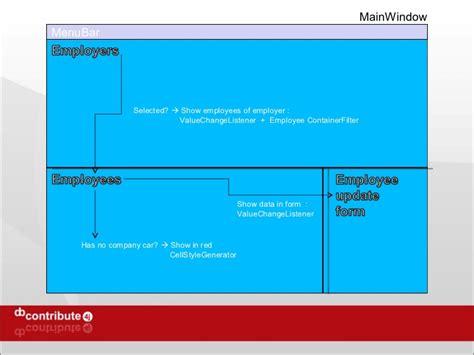 vaadin layout header introduction to vaadin