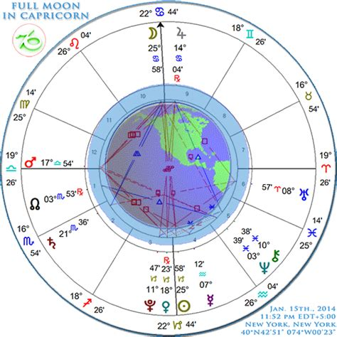 Capricorn Calendar M E D I T A T I O N Meditation Rooms Meditation