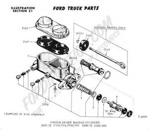 Chapter 92 Braking System Components And Performance Standards Ford Truck Technical Drawings And Schematics Section B
