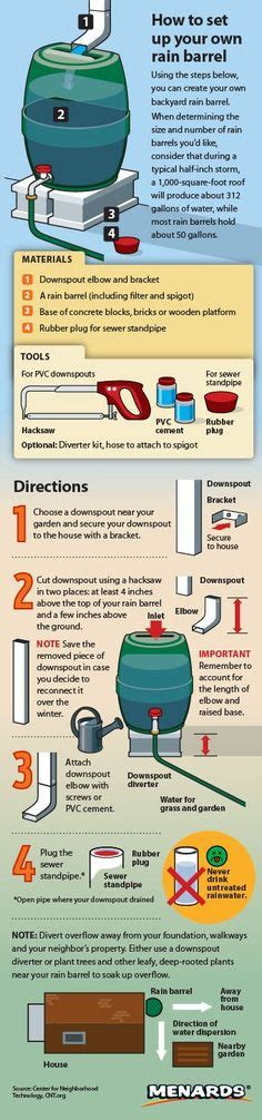 curb appeal tixeretne how to make a rain barrel stand already have the pavers