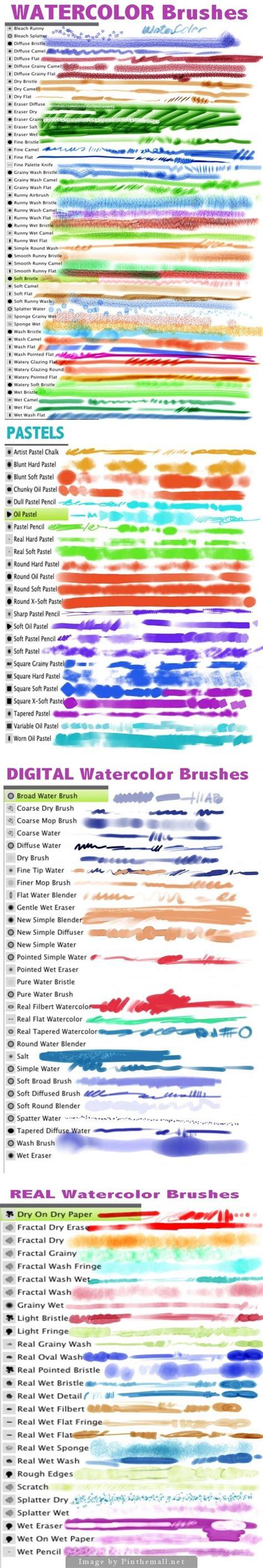 pattern brush coreldraw http www cartoonaday com corel painter brushes tutorial