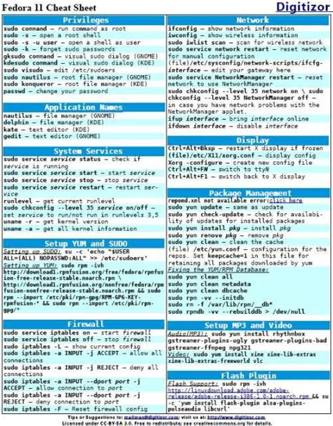 linux yum tutorial pdf redhat commands cheat sheet pdf todayourtx over blog com
