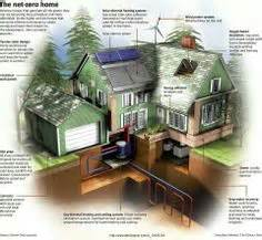 Home more green building eco house grid living green homes off grid