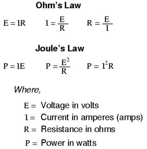 heat generated by resistor joule s ohm s and joule s laws mediciones electricas