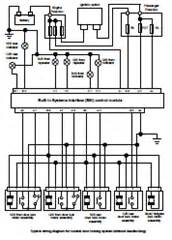 Peugeot 206 Central Locking Problems Peugeot 206 Wiring Diagram For Central Door Locking