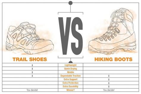 trail running shoes vs hiking boots trail shoes vs hiking boots trading post