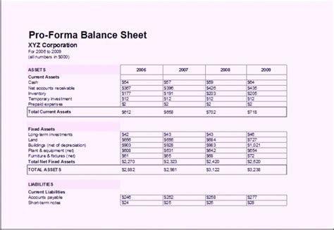 Personal Small Business Balance Sheet Template Excel Business Proforma Template