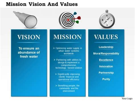 powerpoint templates for values vision mission core value ppt google 검색 입을만한 것