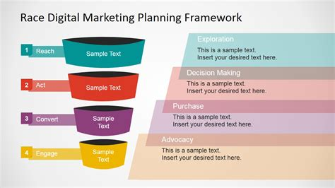 Digital Marketing Funnel Steps Slide Slidemodel Marketing Framework Template