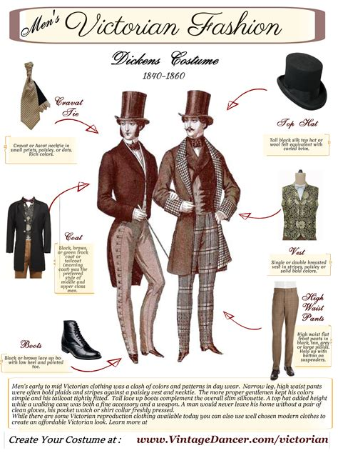 video a guide to traditional suits for men ehow men s victorian costume and clothing guide
