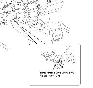 tire pressure monitoring 2011 toyota camry user handbook car toyota highlander 08 base model question the