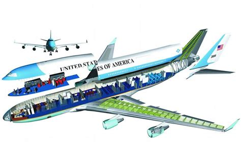 air one diagram air one top 5 facts air one commercial airplanes air ones