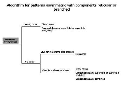single keyword pattern matching algorithm harald s algorithm more than one pattern