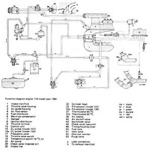 300sd fuse box diagram 300sd get free image about wiring diagram